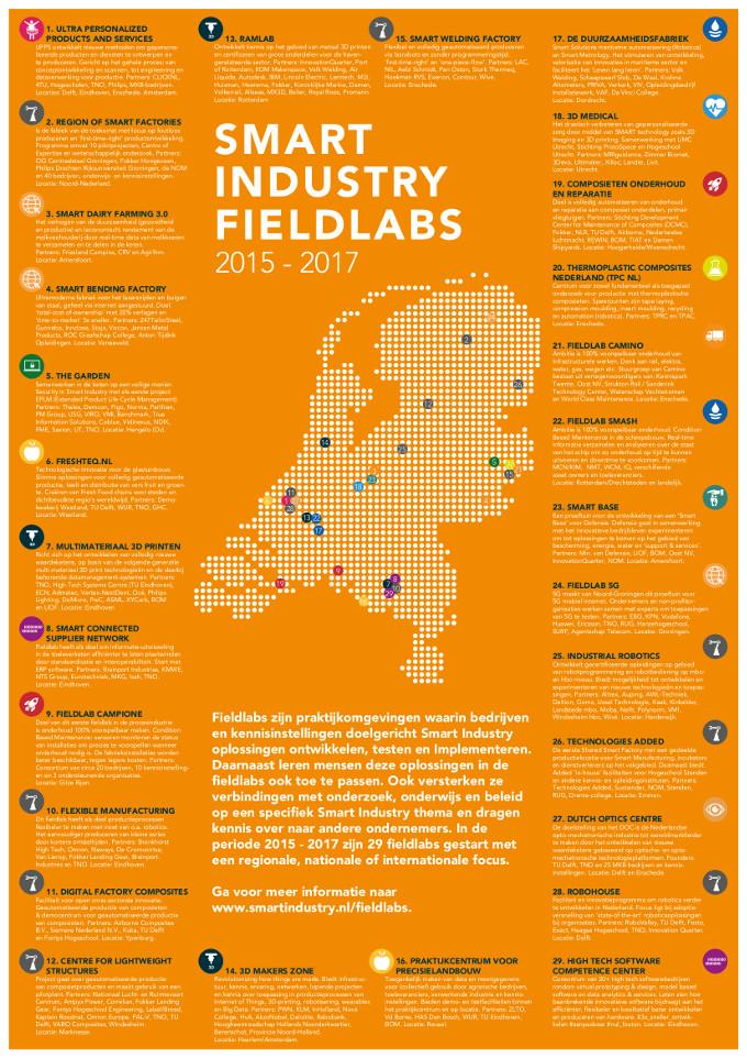 Kaart smart industry