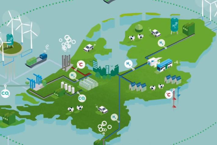Waterstof maakt van Nederland een circulaire economie